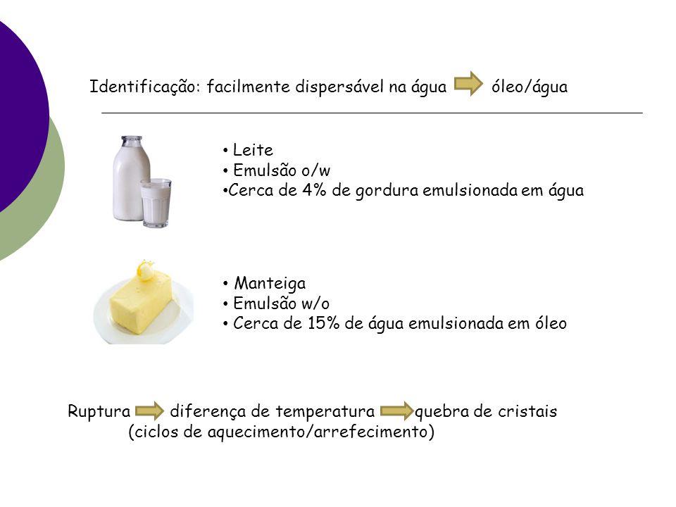 Identificação: facilmente dispersável na água óleo/água Leite Emulsão o/w Cerca de 4% de gordura emulsionada em água Manteiga Emulsão w/o Cerca de 15% de água emulsionada em óleo Ruptura diferença de temperatura quebra de cristais (ciclos de aquecimento/arrefecimento)