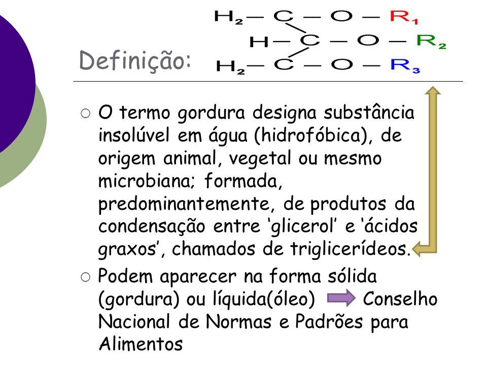 Definição:  O termo gordura designa substância insolúvel em água (hidrofóbica), de origem animal, vegetal ou mesmo microbiana; formada, predominantemente, de produtos da condensação entre 'glicerol' e 'ácidos graxos', chamados de triglicerídeos.