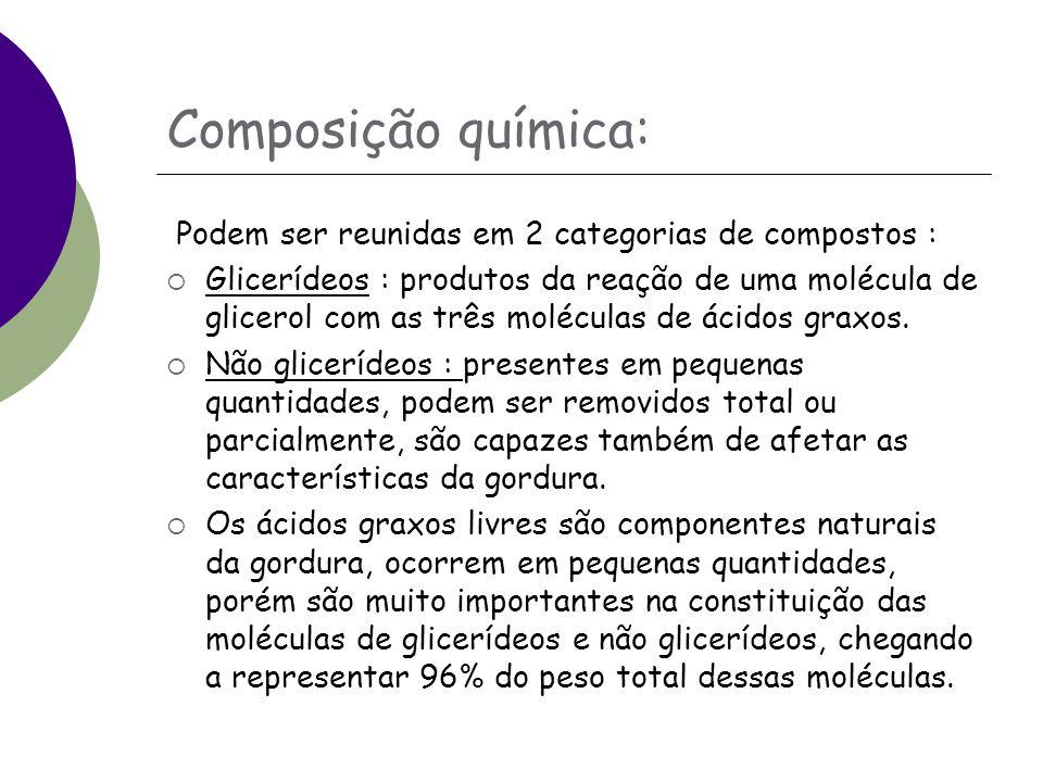 Tipos de gorduras  Gorduras saturadas : são aquelas que só possuem ácidos graxos com ligações simples em sua cadeia hidrocarbonada.