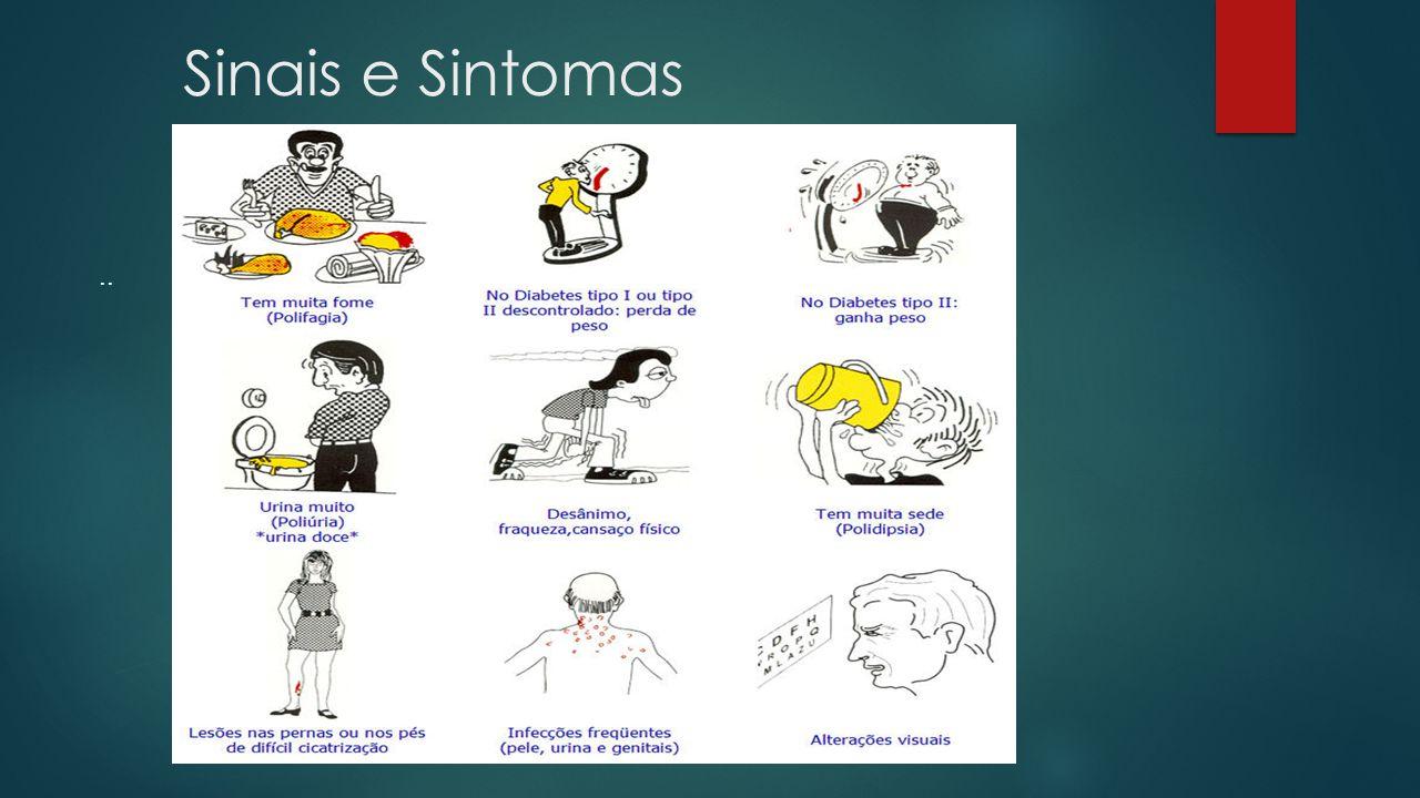 Sinais e Sintomas..