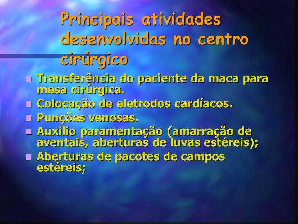 Principais atividades desenvolvidas no centro cirúrgico Transferência do paciente da maca para mesa cirúrgica.