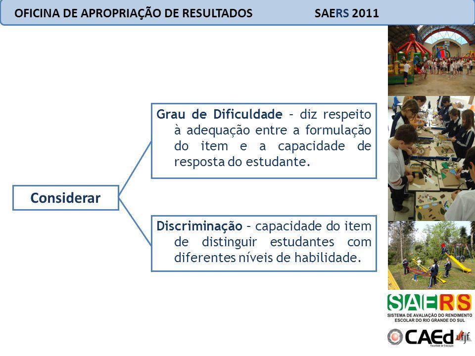 Considerar Grau de Dificuldade – diz respeito à adequação entre a formulação do item e a capacidade de resposta do estudante.