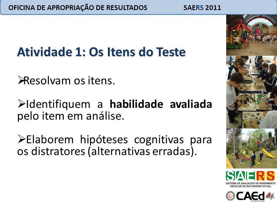 Atividade 1: Os Itens do Teste  Resolvam os itens.  Identifiquem a habilidade avaliada pelo item em análise.  Elaborem hipóteses cognitivas para os