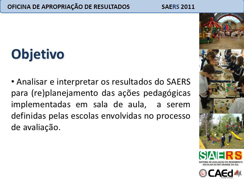 OFICINA DE APROPRIAÇÃO DE RESULTADOS SAERS 2011 Objetivo Analisar e interpretar os resultados do SAERS para (re)planejamento das ações pedagógicas implementadas em sala de aula, a serem definidas pelas escolas envolvidas no processo de avaliação.