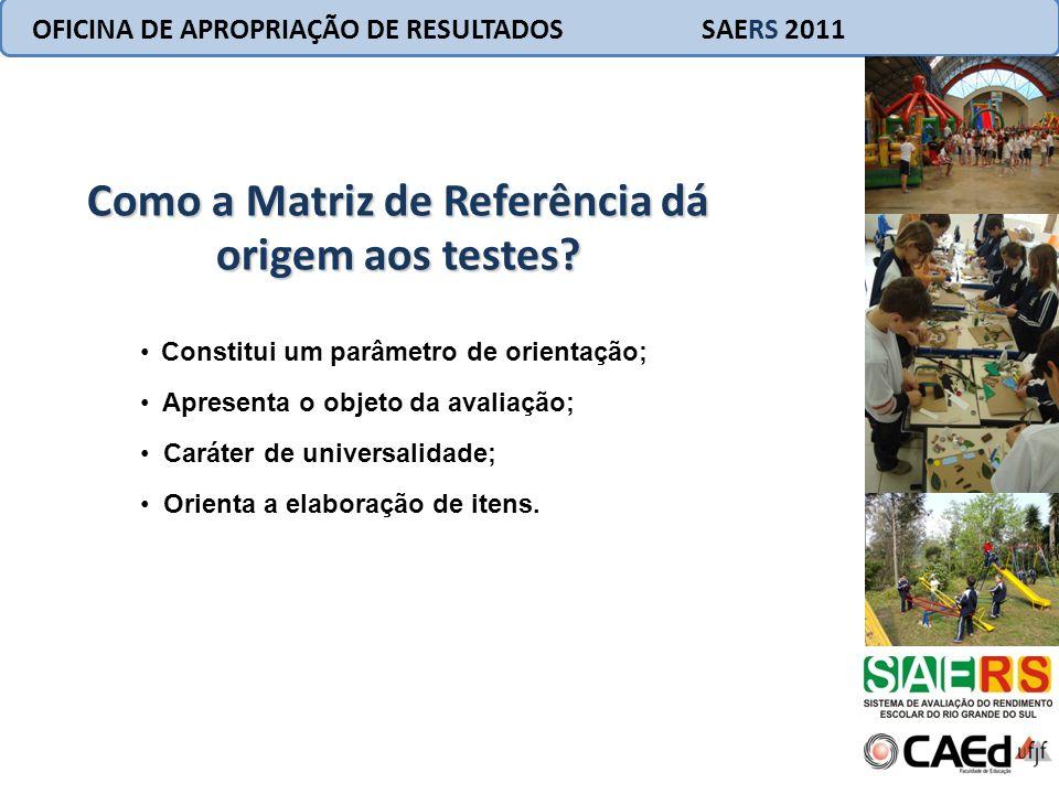 OFICINA DE APROPRIAÇÃO DE RESULTADOS SAERS 2011 Constitui um parâmetro de orientação; Apresenta o objeto da avaliação; Caráter de universalidade; Orie