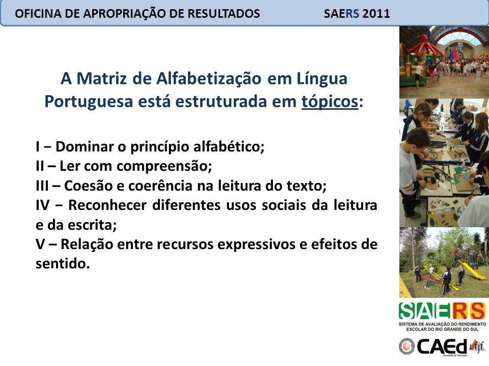 OFICINA DE APROPRIAÇÃO DE RESULTADOS SAERS 2011 A Matriz de Alfabetização em Língua Portuguesa está estruturada em tópicos: I − Dominar o princípio al