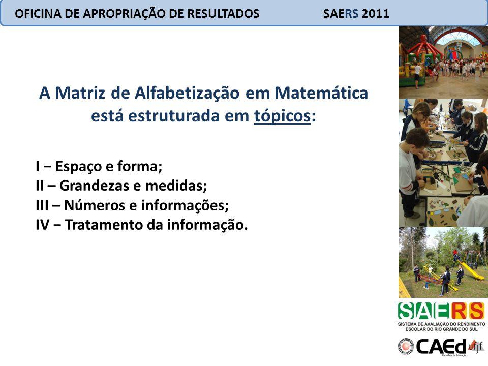 OFICINA DE APROPRIAÇÃO DE RESULTADOS SAERS 2011 A Matriz de Alfabetização em Matemática está estruturada em tópicos: I − Espaço e forma; II – Grandezas e medidas; III – Números e informações; IV − Tratamento da informação.