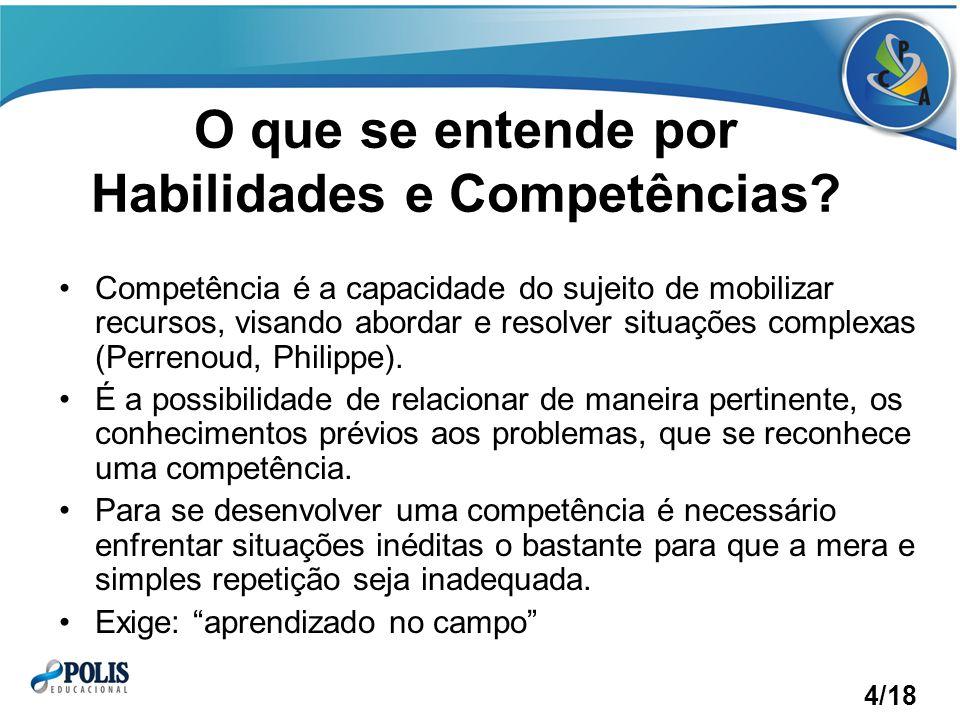 O que se entende por Habilidades e Competências.