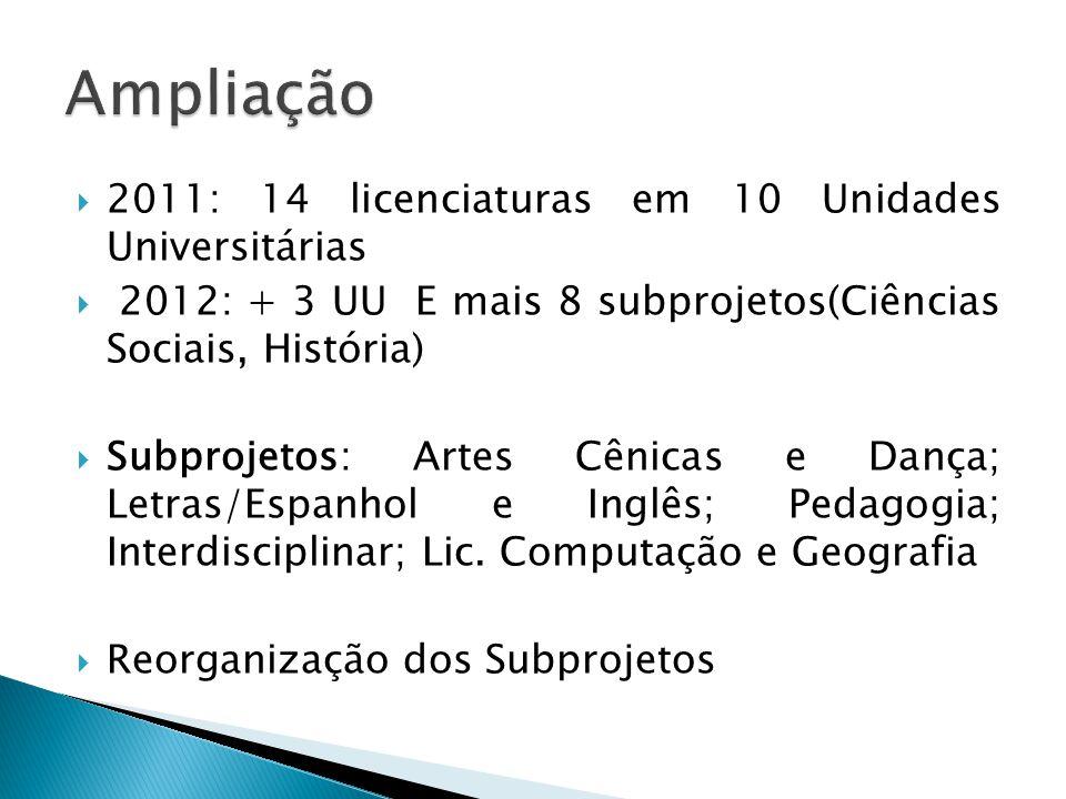  2011: 14 licenciaturas em 10 Unidades Universitárias  2012: + 3 UU E mais 8 subprojetos(Ciências Sociais, História)  Subprojetos: Artes Cênicas e Dança; Letras/Espanhol e Inglês; Pedagogia; Interdisciplinar; Lic.