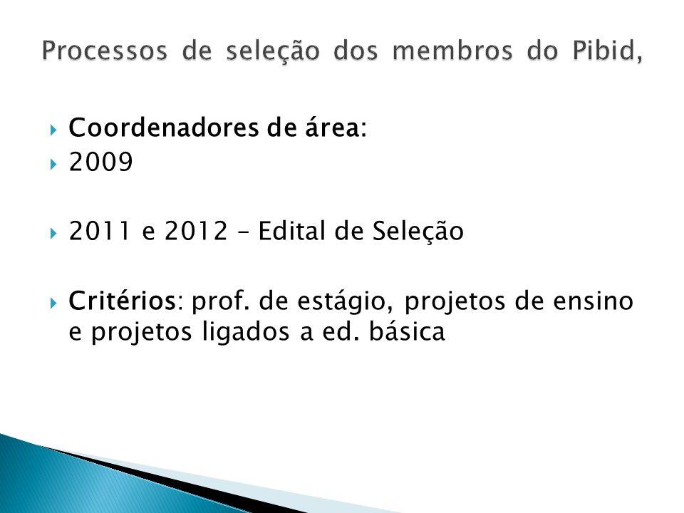  Coordenadores de área:  2009  2011 e 2012 – Edital de Seleção  Critérios: prof.