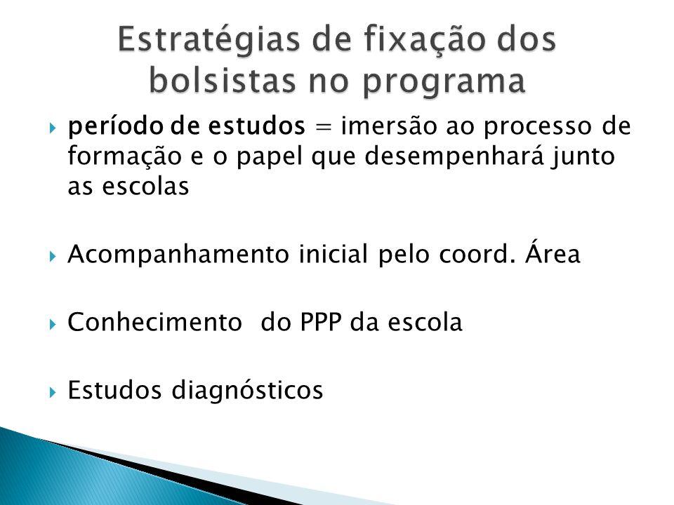  período de estudos = imersão ao processo de formação e o papel que desempenhará junto as escolas  Acompanhamento inicial pelo coord.