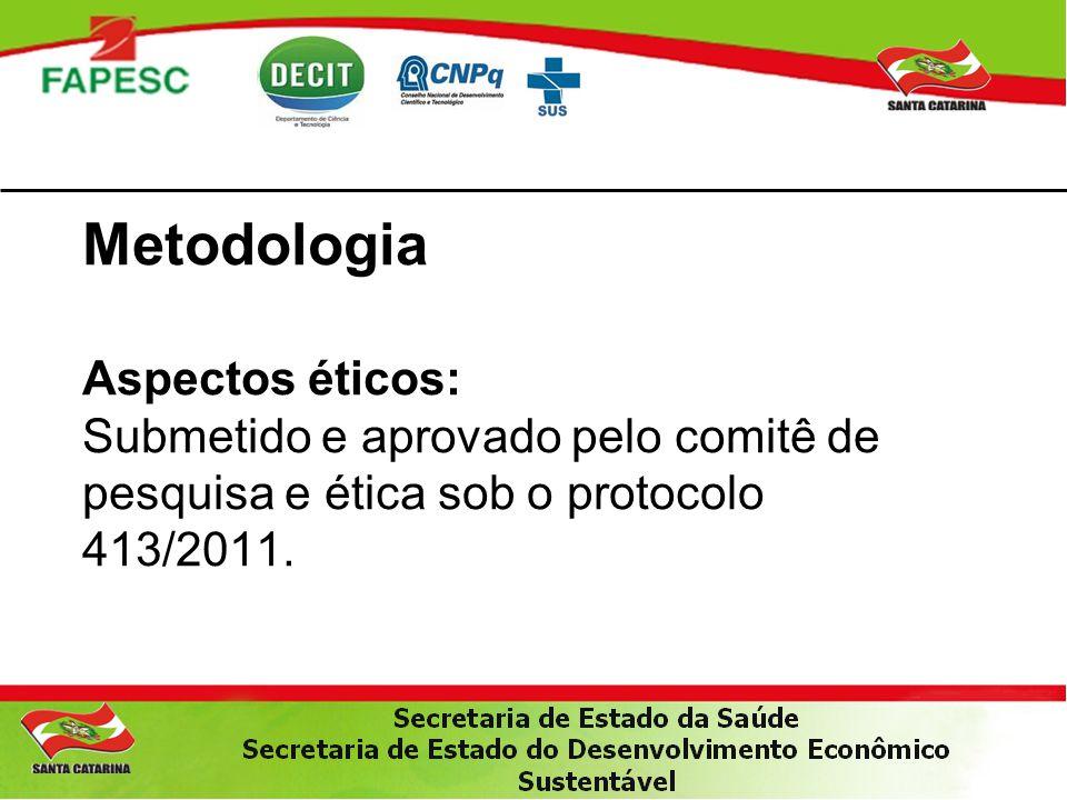Metodologia Aspectos éticos: Submetido e aprovado pelo comitê de pesquisa e ética sob o protocolo 413/2011.