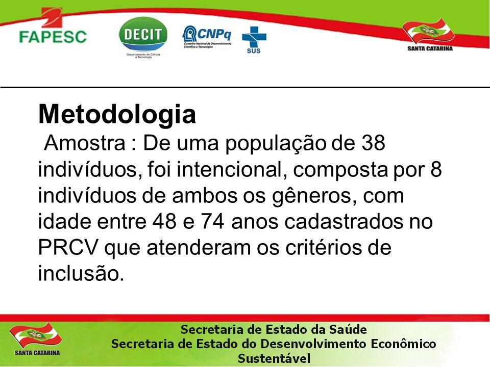 Metodologia Amostra : De uma população de 38 indivíduos, foi intencional, composta por 8 indivíduos de ambos os gêneros, com idade entre 48 e 74 anos cadastrados no PRCV que atenderam os critérios de inclusão.