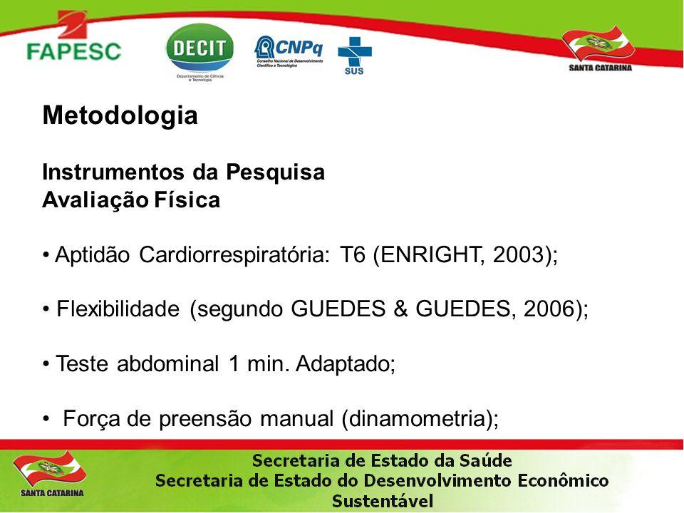Metodologia Instrumentos da Pesquisa Avaliação Física Aptidão Cardiorrespiratória: T6 (ENRIGHT, 2003); Flexibilidade (segundo GUEDES & GUEDES, 2006); Teste abdominal 1 min.