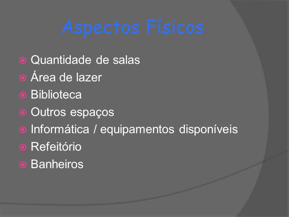 Aspectos Físicos  Quantidade de salas  Área de lazer  Biblioteca  Outros espaços  Informática / equipamentos disponíveis  Refeitório  Banheiros