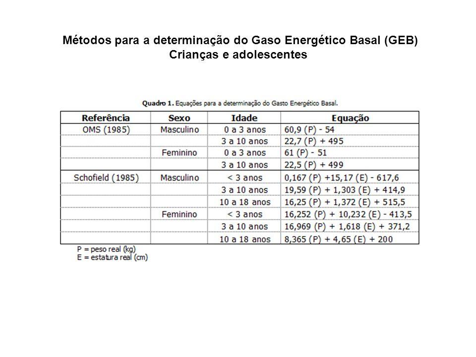 Métodos para a determinação do Gaso Energético Basal (GEB) Crianças e adolescentes