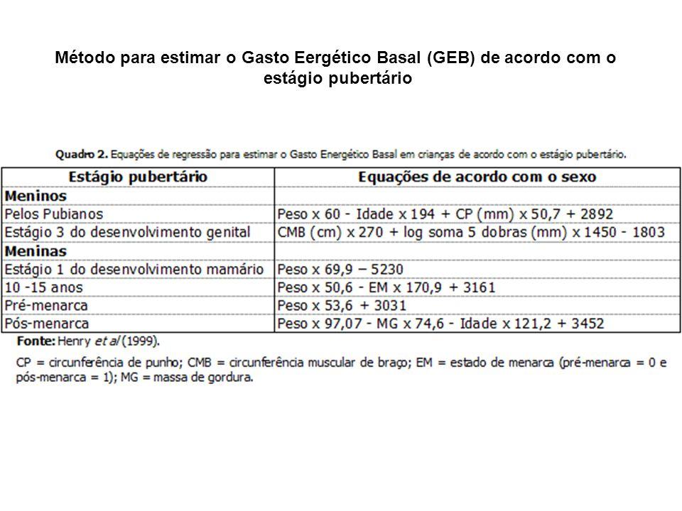 Método para estimar o Gasto Eergético Basal (GEB) de acordo com o estágio pubertário