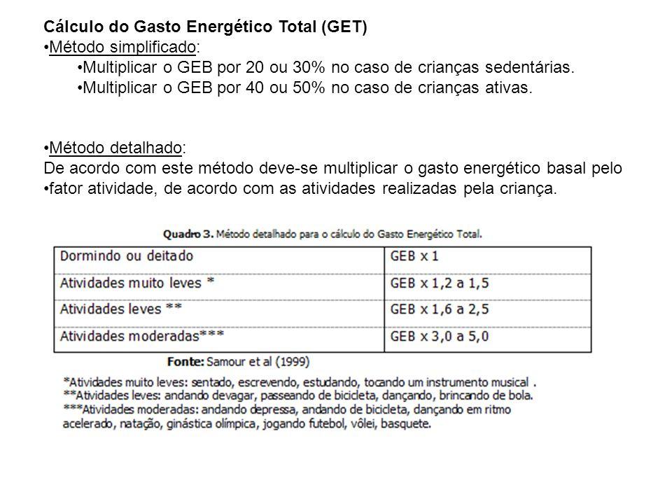 Cálculo do Gasto Energético Total (GET) Método simplificado: Multiplicar o GEB por 20 ou 30% no caso de crianças sedentárias.