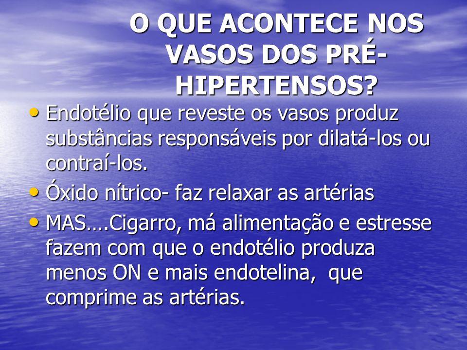 GORDURA ABDOMINAL As células de gordura do abdomen: As células de gordura do abdomen: Produzem substâncias : Produzem substâncias : - interleucinas-6 e a TNT-alfa.