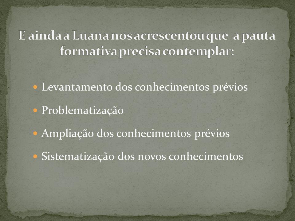 Levantamento dos conhecimentos prévios Problematização Ampliação dos conhecimentos prévios Sistematização dos novos conhecimentos