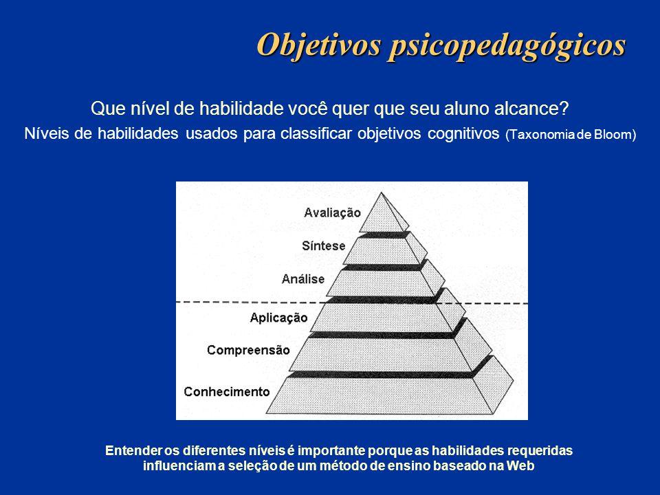Objetivos psicopedagógicos Que nível de habilidade você quer que seu aluno alcance? Níveis de habilidades usados para classificar objetivos cognitivos