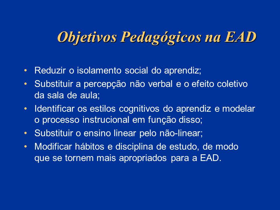 Objetivos Pedagógicos na EAD Reduzir o isolamento social do aprendiz; Substituir a percepção não verbal e o efeito coletivo da sala de aula; Identific
