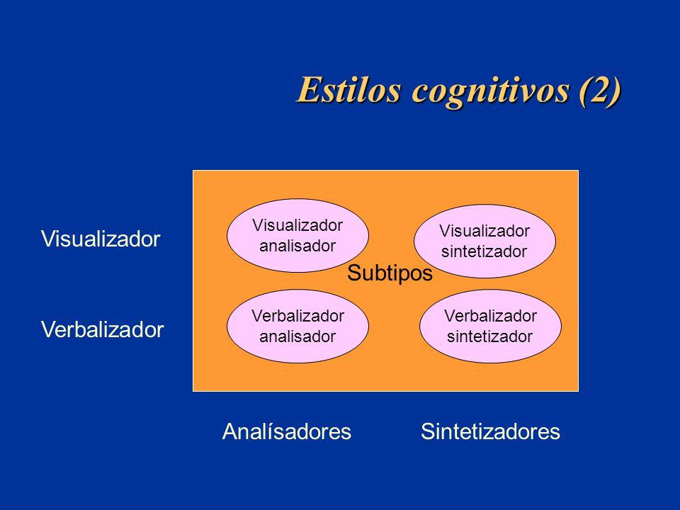 Estilos cognitivos (2) AnalísadoresSintetizadores Visualizador Verbalizador Visualizador analisador Subtipos Visualizador sintetizador Verbalizador an
