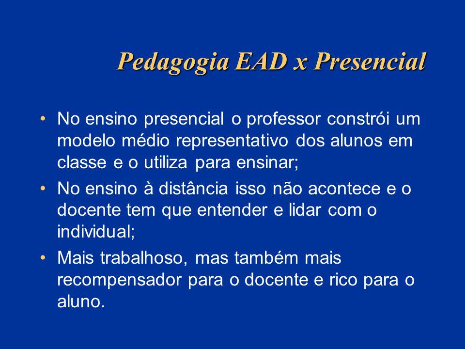 Pedagogia EAD x Presencial A preparação didática para o ensino presencial é mais fácil (uso de livros didáticos, aulas magistrais, materiais mais simples); A visão global do curso e o domínio sobre sua programação são muito importantes na EAD Os fatores que afetam a aprendizagem são mais complexos e variáveis na EAD do que no ensino persencial