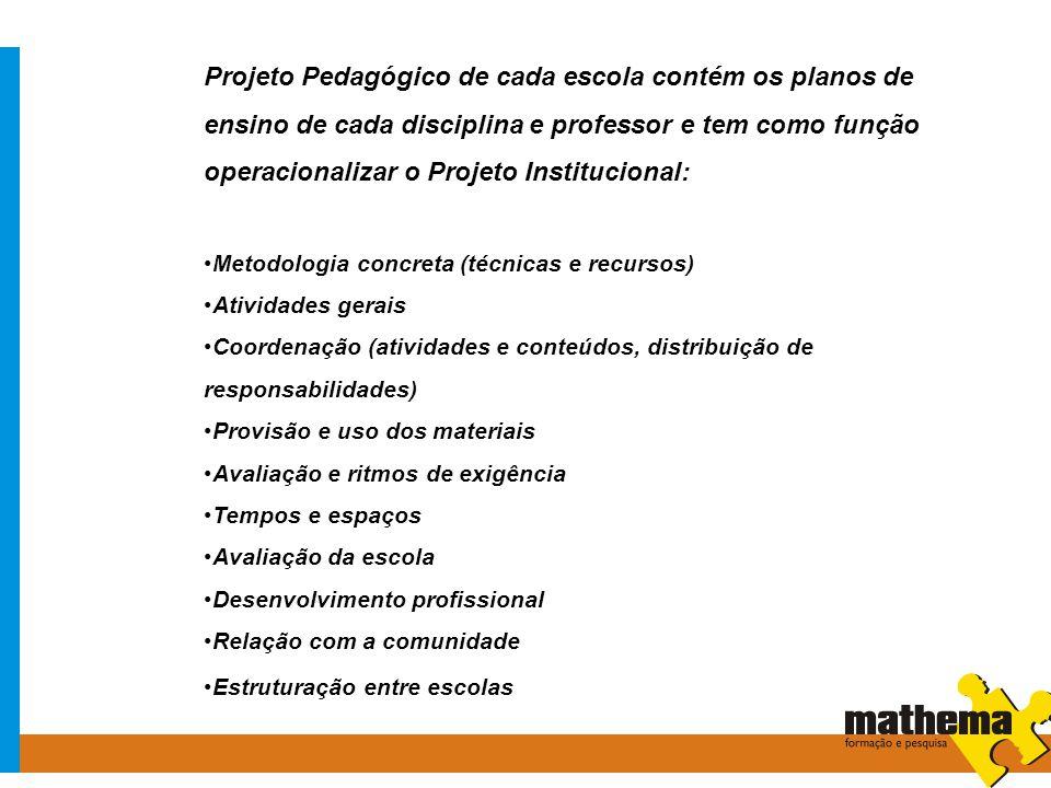 Projeto Pedagógico de cada escola contém os planos de ensino de cada disciplina e professor e tem como função operacionalizar o Projeto Institucional: