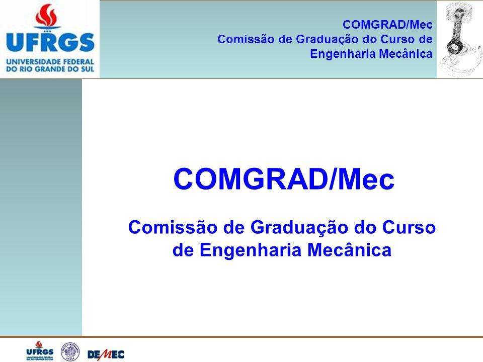 COMGRAD/Mec Comissão de Graduação do Curso de Engenharia Mecânica COMGRAD/Mec Comissão de Graduação do Curso de Engenharia Mecânica