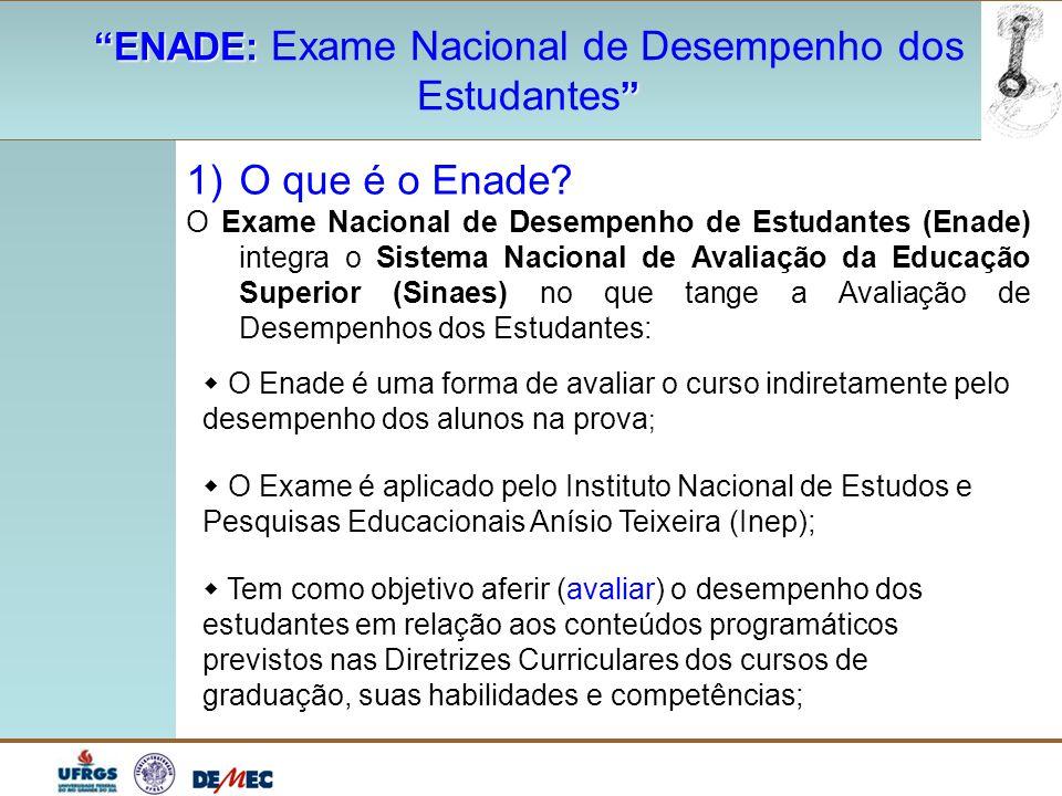 """ENADE: ""ENADE: Exame Nacional de Desempenho dos "" Estudantes "" 1)O que é o Enade? O Exame Nacional de Desempenho de Estudantes (Enade) integra o Sist"