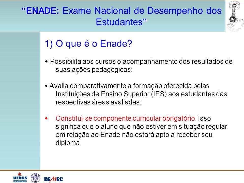 ENADE: ENADE: Exame Nacional de Desempenho dos Estudantes Favor consultar orientações e esclarecimentos referentes ao reenquadramento de cursos no Enade 2011, às diretrizes para as provas de Engenharia e Computação e à dispensa de estudantes irregulares do Enade 2011 disponíveis em http://portal.inep.gov.br/enadehttp://portal.inep.gov.br/enade