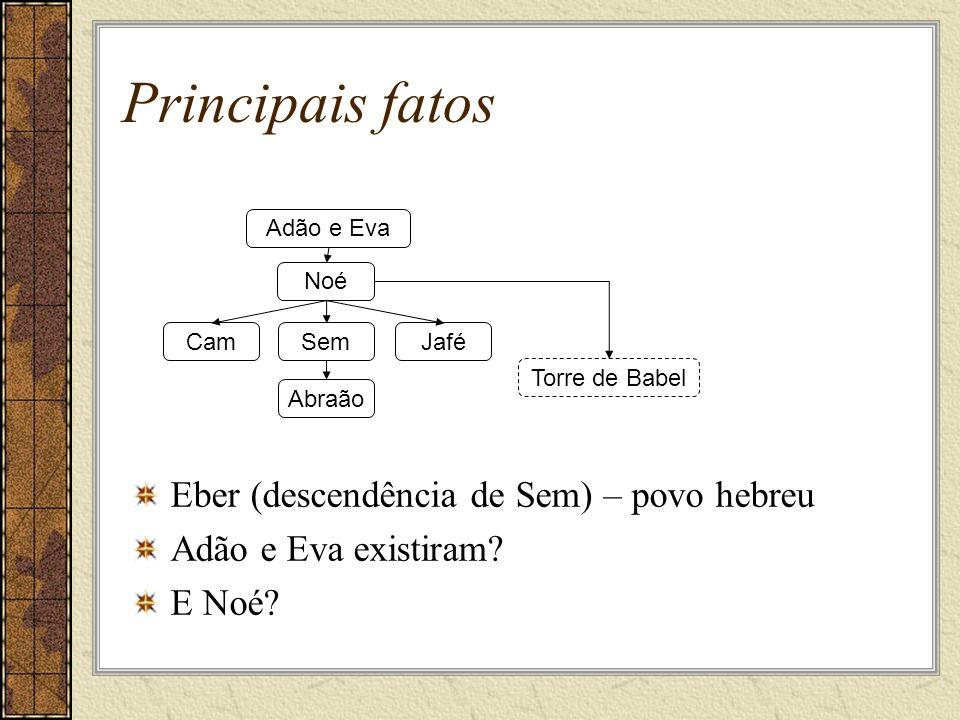 Adão e Eva Noé Torre de Babel CamSemJafé Abraão Principais fatos Eber (descendência de Sem) – povo hebreu Adão e Eva existiram.
