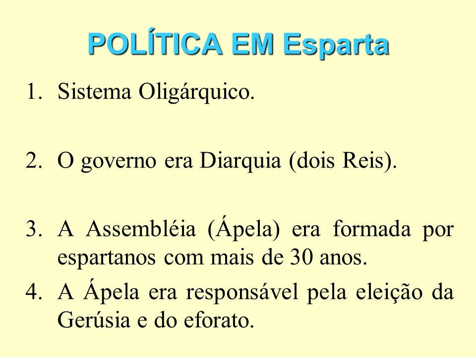 1.Sistema Oligárquico.2.O governo era Diarquia (dois Reis).