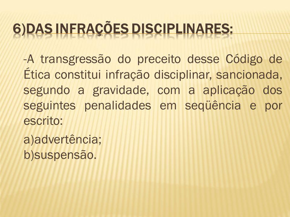 -A transgressão do preceito desse Código de Ética constitui infração disciplinar, sancionada, segundo a gravidade, com a aplicação dos seguintes penal
