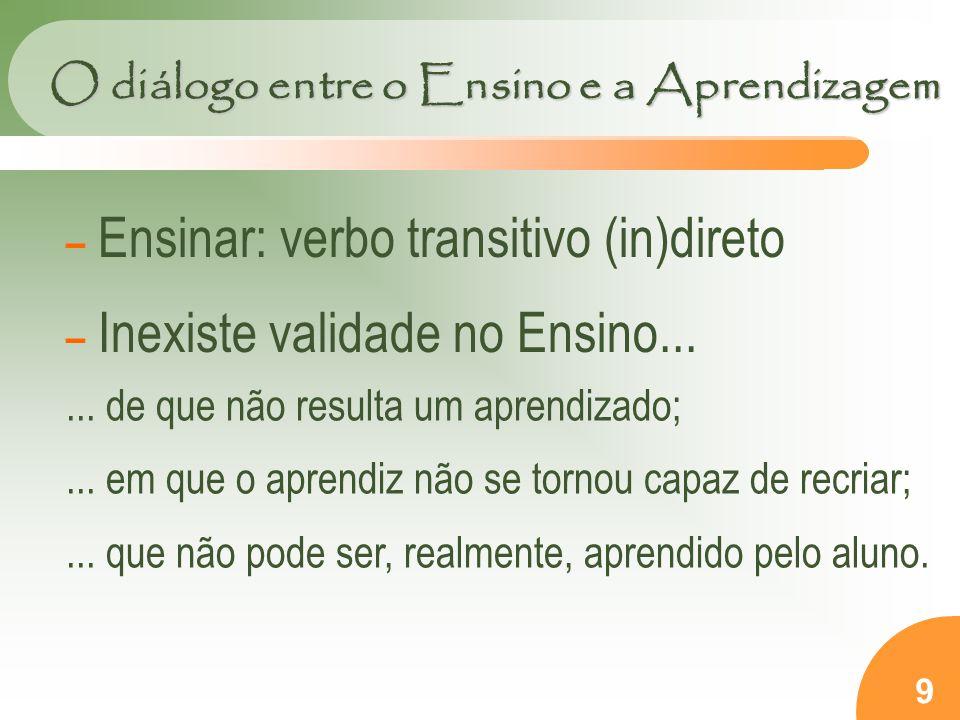 9 – Ensinar: verbo transitivo (in)direto – Inexiste validade no Ensino...