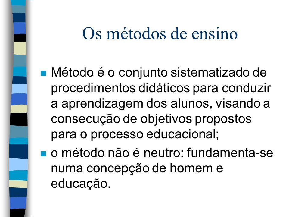 Os métodos de ensino n Método é o conjunto sistematizado de procedimentos didáticos para conduzir a aprendizagem dos alunos, visando a consecução de objetivos propostos para o processo educacional; n o método não é neutro: fundamenta-se numa concepção de homem e educação.