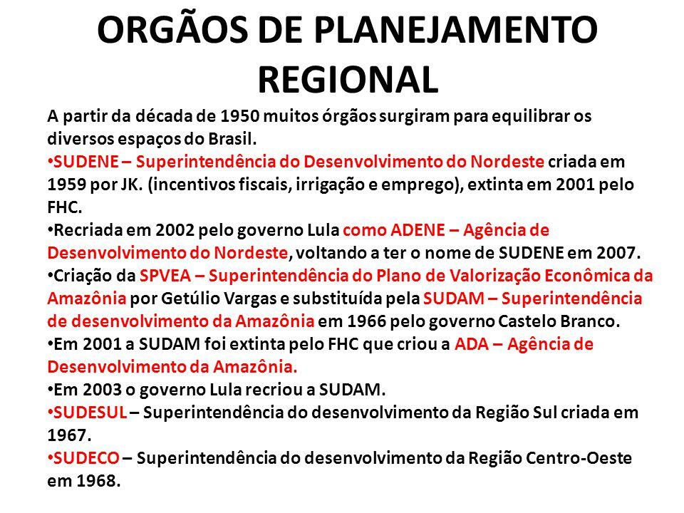 ORGÃOS DE PLANEJAMENTO REGIONAL A partir da década de 1950 muitos órgãos surgiram para equilibrar os diversos espaços do Brasil.