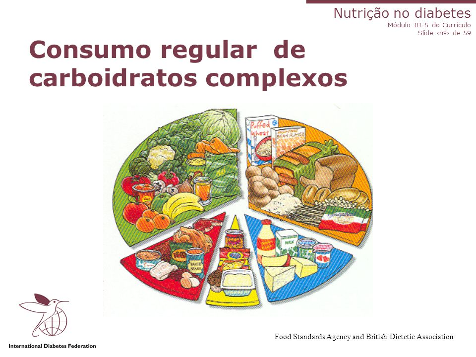 Nutrição em diabetes Curriculum Module III-5 Slide 18 of 59 Atividade Slides atualizados até 2008 Identifique os alimentos que contêm carboidrato na dieta local - fontes de fibra solúvel - fontes de fibra insolúvel.