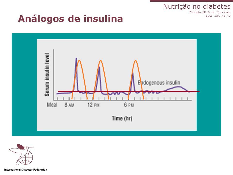 Nutrição no diabetes Módulo III-5 do Currículo Slide ‹nº› de 59 Slides atualizados até 2008 Perfis de ação da insulina Análogo de insulina de ação rápida Início: <1/2h Pico: 1h Duração: 3-4h Insulina regular Início: 1/2h Pico: 1-3h Duração: 6-8h Insulina lenta Início: 2:30h Pico: 7-15h Duração: 24h Insulina NPH Início: 1:30h Pico: 4-12h Duração: 24h Insulina bifásica Início: 1/2h Pico: 2-8h Duração: 24h Análogo da insulina bifásica Início: <1/2h Pico: 1-4h Duração: 24h Análogo de ação prolongada Início: 2-3h Pico: nenhum Duração: 24h