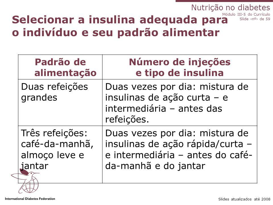 Nutrição em diabetes Curriculum Module III-5 Slide 22 of 59 Atividade Slides atualizados até 2008 Quantas refeições você faz por dia? Quantas refeiçõe