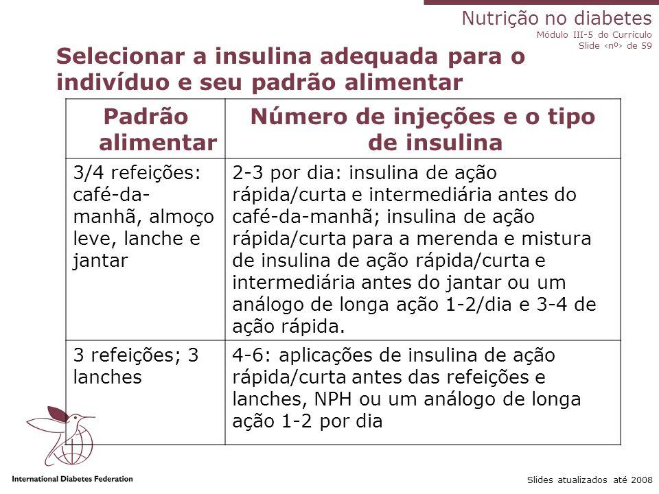 Nutrição no diabetes Módulo III-5 do Currículo Slide ‹nº› de 59 Slides atualizados até 2008 Selecionar a insulina adequada para o indivíduo e seu padr