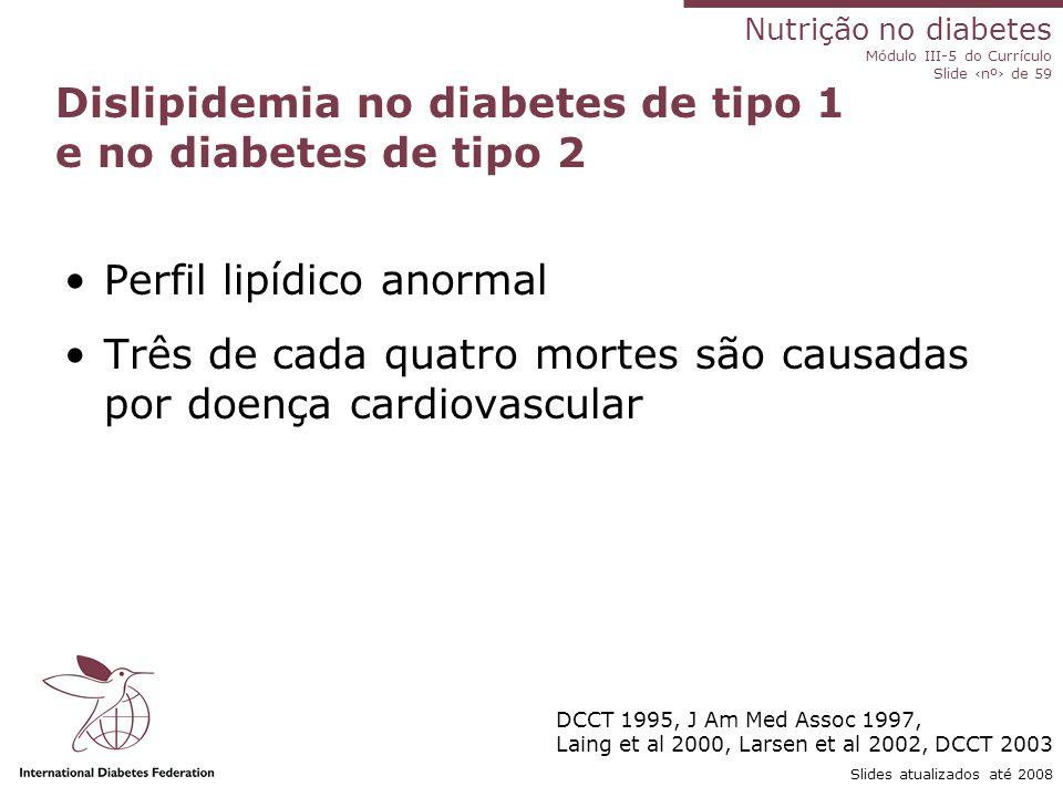 Nutrição no diabetes Módulo III-5 do Currículo Slide ‹nº› de 59 Slides atualizados até 2008 Avaliação do paciente com relação ao controle de peso Aval
