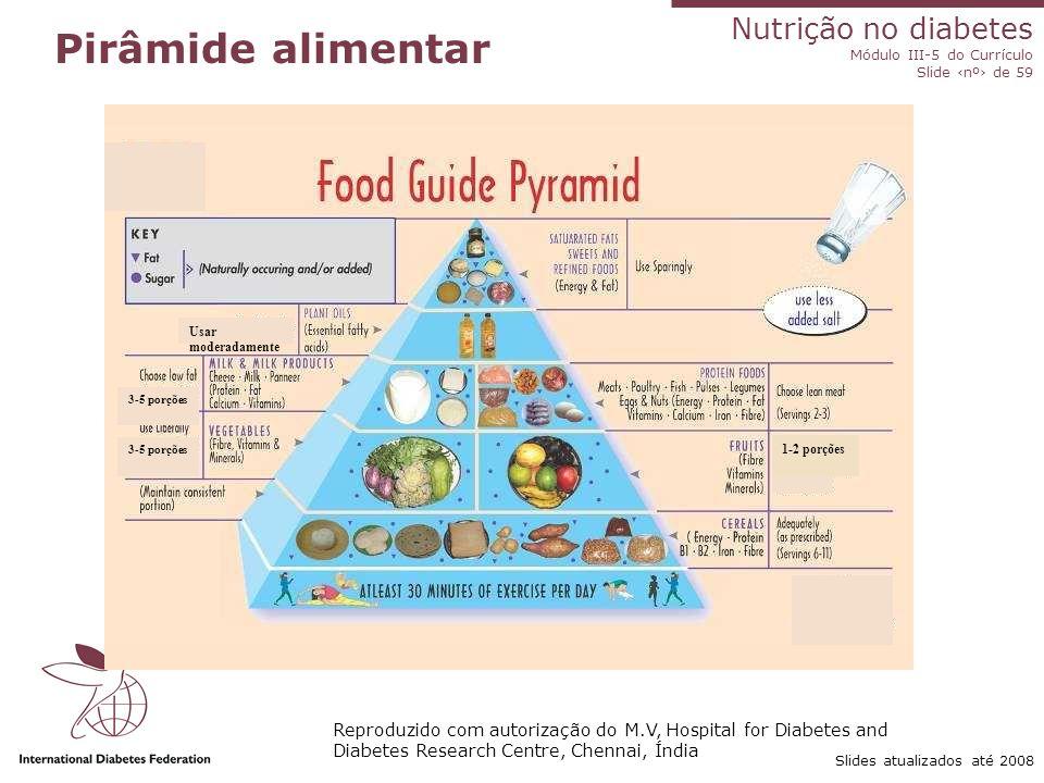 Nutrição no diabetes Módulo III-5 do Currículo Slide ‹nº› de 59 Slides atualizados até 2008 1-2 porções 3-5 porções Usar moderadamente 3-5 porções Reproduzido com autorização do M.V, Hospital for Diabetes and Diabetes Research Centre, Chennai, Índia Pirâmide alimentar