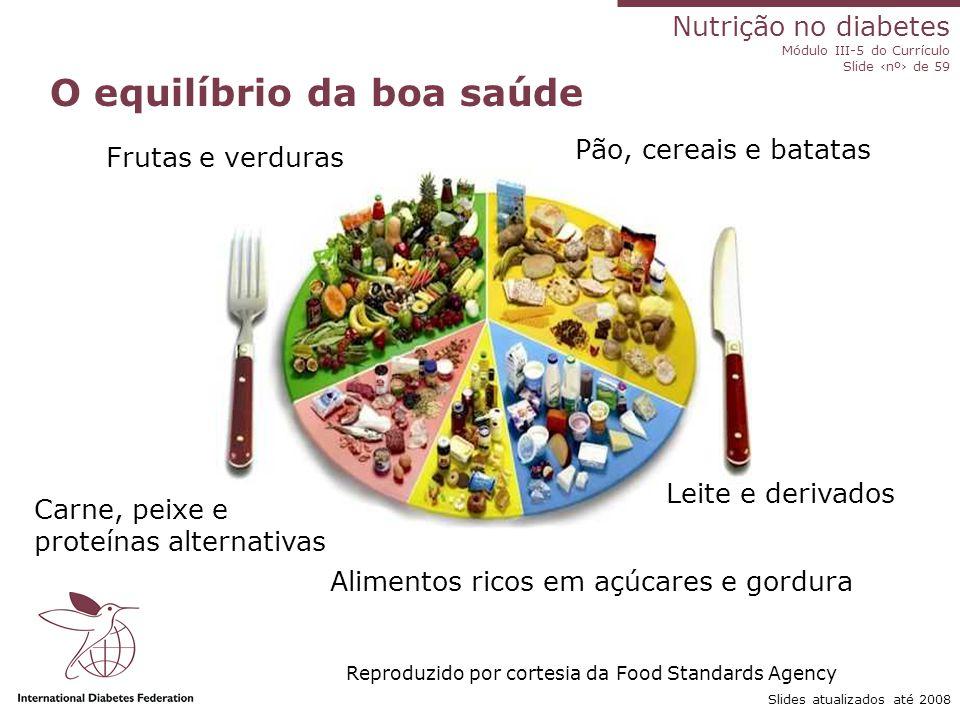 Nutrição no diabetes Módulo III-5 do Currículo Slide ‹nº› de 59 Slides atualizados até 2008 O equilíbrio da boa saúde Pão, cereais e batatas Leite e derivados Alimentos ricos em açúcares e gordura Carne, peixe e proteínas alternativas Frutas e verduras Reproduzido por cortesia da Food Standards Agency