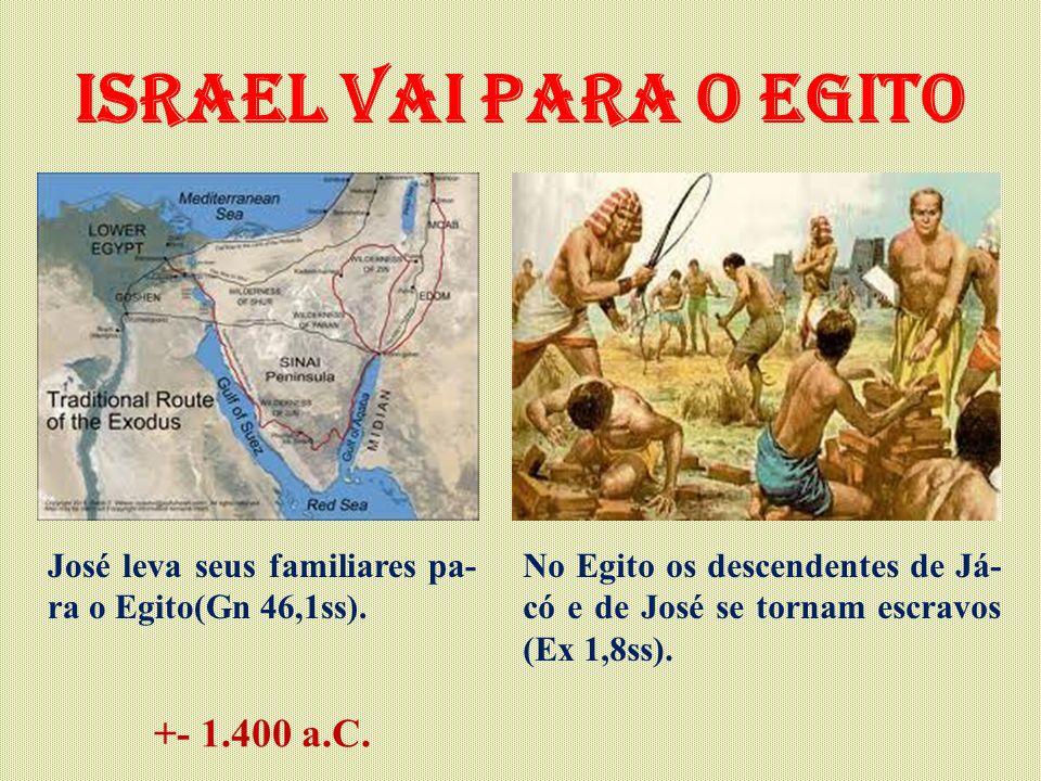 Israel vai para o Egito José leva seus familiares pa- ra o Egito(Gn 46,1ss). No Egito os descendentes de Já- có e de José se tornam escravos (Ex 1,8ss