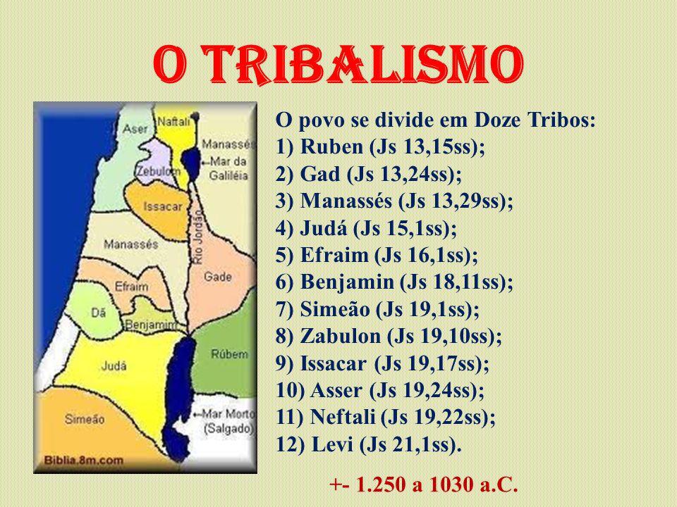 O TRIBALISMO O povo se divide em Doze Tribos: 1) Ruben (Js 13,15ss); 2) Gad (Js 13,24ss); 3) Manassés (Js 13,29ss); 4) Judá (Js 15,1ss); 5) Efraim (Js 16,1ss); 6) Benjamin (Js 18,11ss); 7) Simeão (Js 19,1ss); 8) Zabulon (Js 19,10ss); 9) Issacar (Js 19,17ss); 10) Asser (Js 19,24ss); 11) Neftali (Js 19,22ss); 12) Levi (Js 21,1ss).