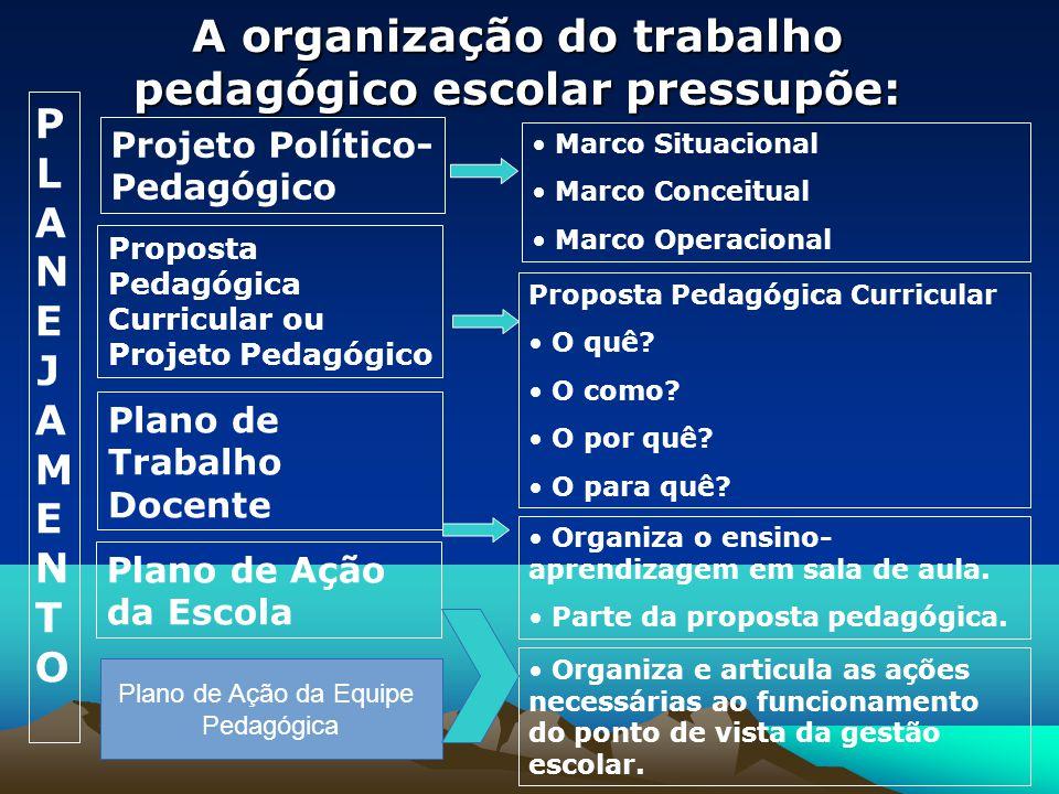 PLANO DE AÇÃO EIXOSEIXOS GESTÃO DEMOCRÁTICA PROPOSTA PEDAGÓGICA FORMAÇÃO CONTINUADA QUALIFICAÇÃO DOS ESPAÇOS E DOS EQUIPAMENTOS DA ESCOLA PROJETOPROJETO NÍVEIS E MODALIDADES ENSINO Qualidade de aprendizagem para todos os alunos.