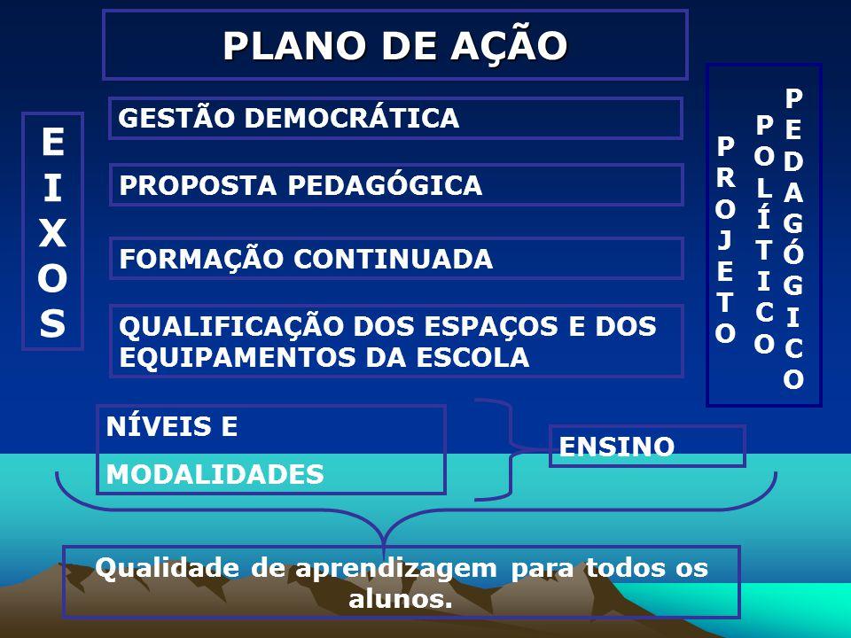 CONCEITUANDO É Projeto...