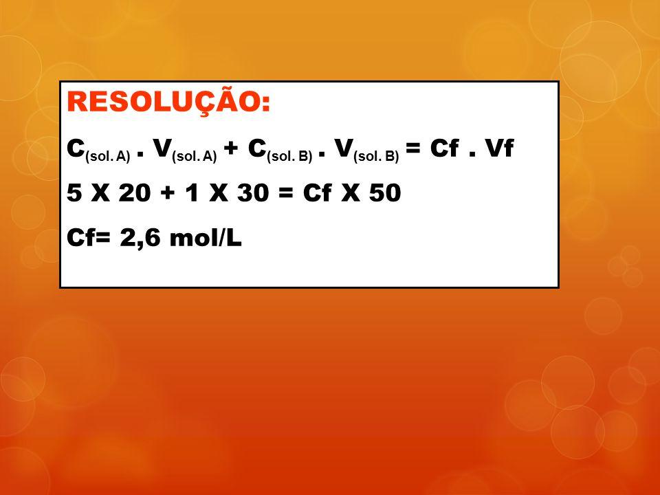 RESOLUÇÃO: C (sol. A). V (sol. A) + C (sol. B). V (sol. B) = Cf. Vf 5 X 20 + 1 X 30 = Cf X 50 Cf= 2,6 mol/L